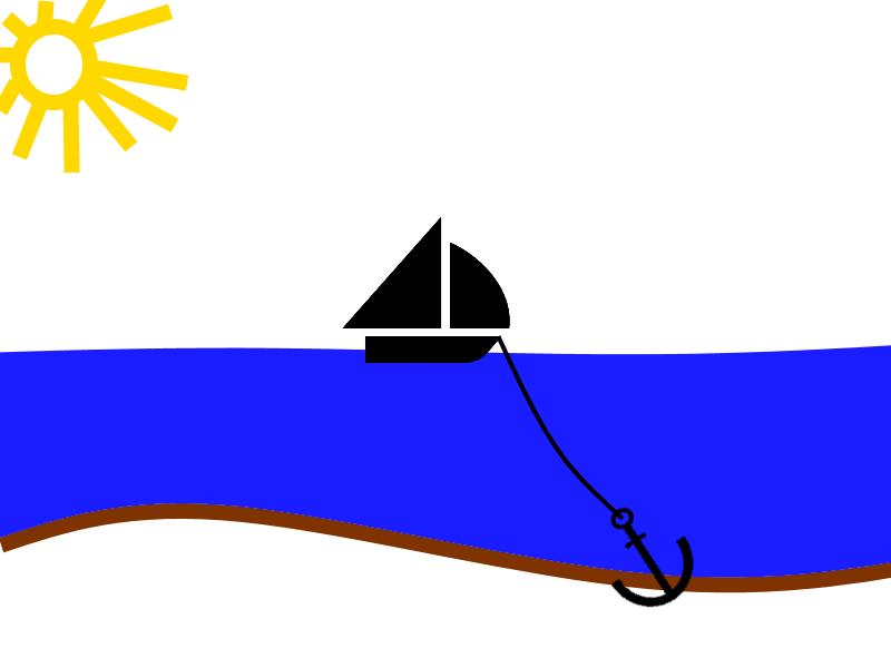Die Ankerkette wird weiter aufgeholt. Das Boot bewegt sich weiter auf den Anker zu.