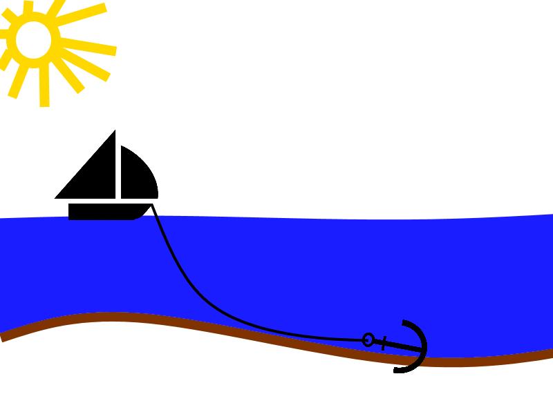 Der Anker ist auf dem Meeresgrund fest und das Schiff bleibt am Ort.
